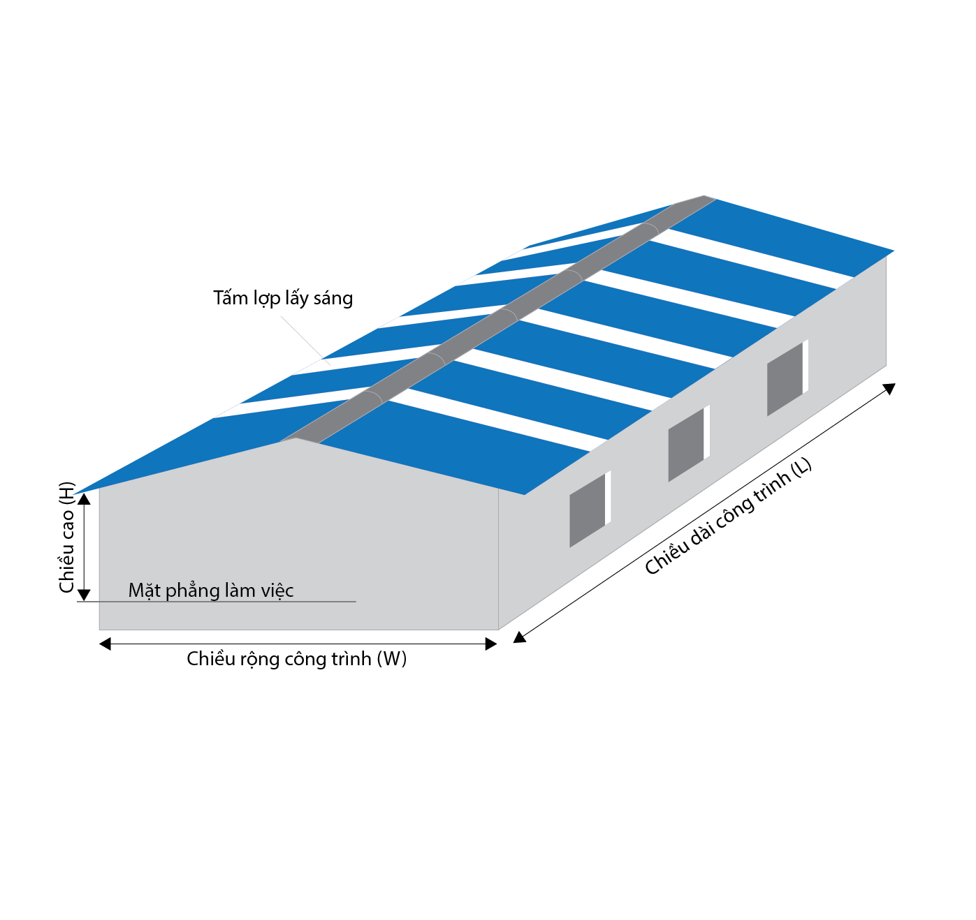The area of translucent roofing